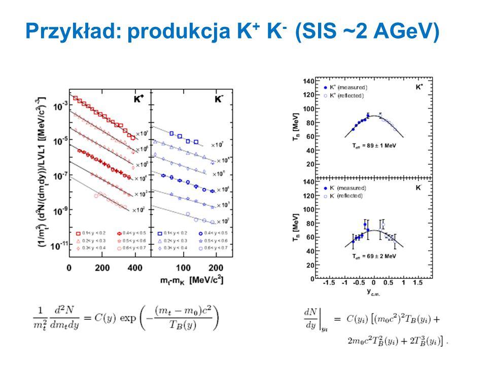 Przykład: produkcja K + K - (SIS ~2 AGeV)