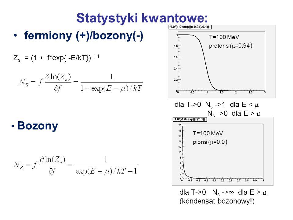 Statystyki kwantowe: fermiony (+)/bozony(-) Z s = (1  f*exp{ -E/kT})  1 dla T->0 N s ->1 dla E <  N s ->0 dla E >  Bozony dla T->0 N s ->  dla E