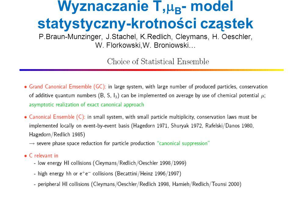 Wyznaczanie T,  B - model statystyczny-krotności cząstek P.Braun-Munzinger, J.Stachel, K.Redlich, Cleymans, H. Oeschler, W. Florkowski,W. Broniowski…