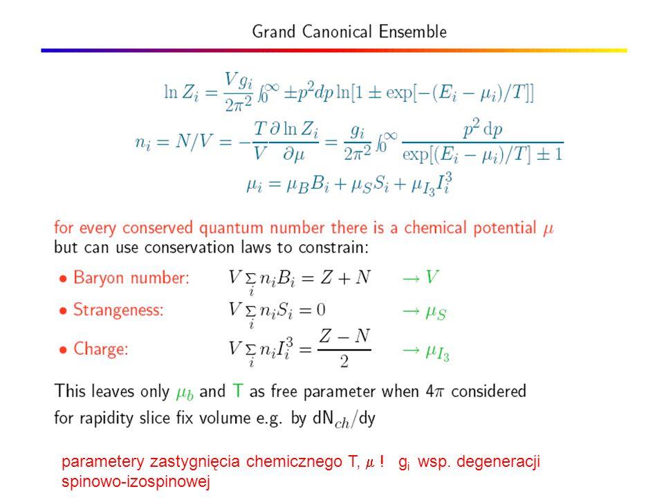 parametery zastygnięcia chemicznego T,  ! g i wsp. degeneracji spinowo-izospinowej
