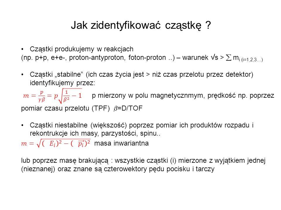 "Popularne cząstki  +- (140) 0- 7.8 m stabilne  (770),  (780) 1 - 1.3 fm(150 MeV), 24 fm(8 MeV) dileptony(e+e-,  +  - )  (ss -1 ) 1 - 44 fm(4 MeV) dileptony, K + K - Cząstki z dziwnością K +,- (494) 0 - (S=1,-1) 3.7 m stabilne"" K 0 (497) 0 - (S=1) (K s ) 2.67 cm  +  - (69%)  0 (1115),  +- (1190) ½ + (S=-1) 7.9, 2.4(+) 4.3 cm(-) N  (99%)  - (1314) ½+ (S=-2) 4.9 cm  - (99%)  (1672) 3/2 + (S=-2) 2.4 cm  K - (68%) Cząstki z powabem D + ( - )(1870) 0 - (C=1,-1) 311  m e+(-)X (17%), K+(-)X(27%), K -  +  + (9%) J/  (cc-1)(3096) 1 - 90 keV."