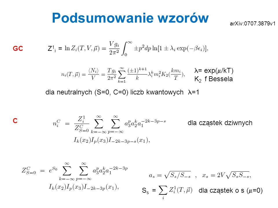 Podsumowanie wzorów GC = exp(  /kT) K 2 f Bessela dla neutralnych (S=0, C=0) liczb kwantowych =1 C Z 1 i = dla cząstek dziwnych S s = dla cząstek o s