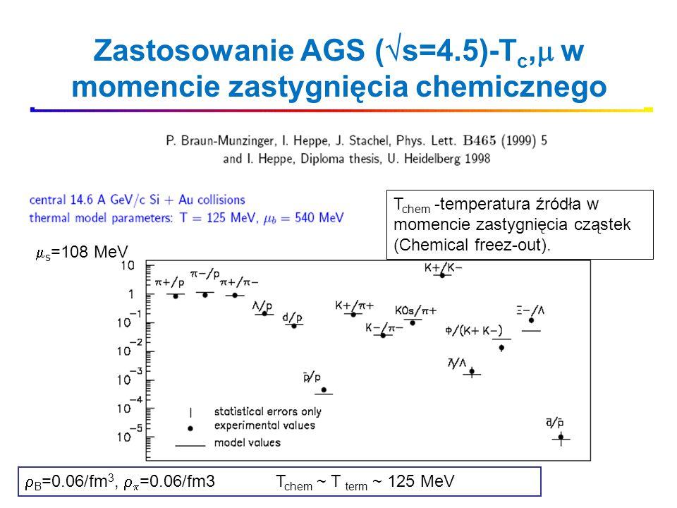  b =0.07/fm 3,   =0.09/fm3 w chwili zamrożenia Zastosowanie AGS (  s=4.5)-T c,  w momencie zastygnięcia chemicznego T chem -temperatura źródła w