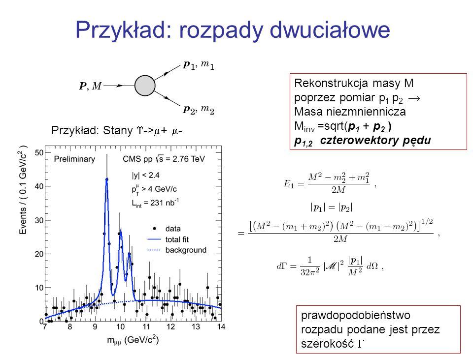 Przykład: rozpady dwuciałowe Rekonstrukcja masy M poprzez pomiar p 1 p 2  Masa niezmniennicza M inv =sqrt(p 1 + p 2 ) p 1,2 czterowektory pędu prawdo