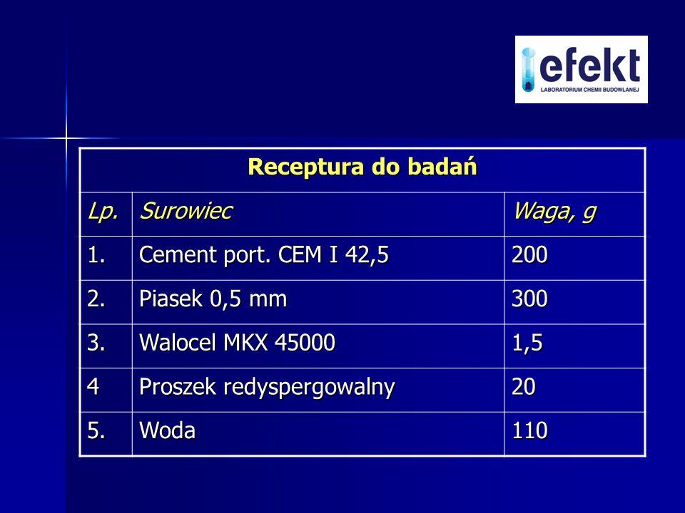 Receptura do badań Lp.Surowiec Waga, g 1. Cement port. CEM I 42,5 200 2. Piasek 0,5 mm 300 3. Walocel MKX 45000 1,5 4 Proszek redyspergowalny 20 5.Wod