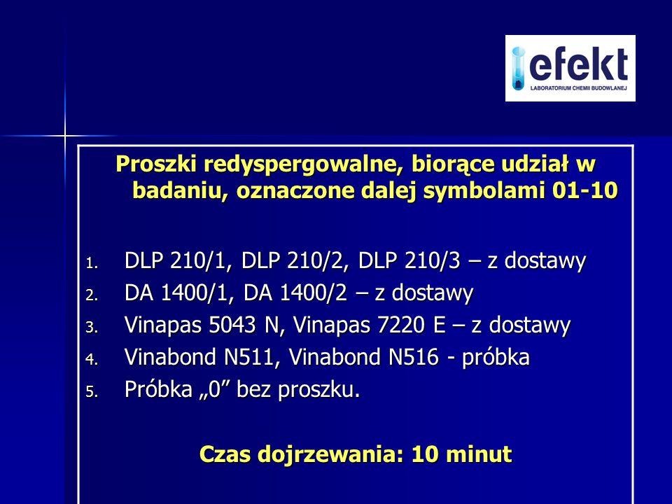 Proszki redyspergowalne, biorące udział w badaniu, oznaczone dalej symbolami 01-10 1. DLP 210/1, DLP 210/2, DLP 210/3 – z dostawy 2. DA 1400/1, DA 140