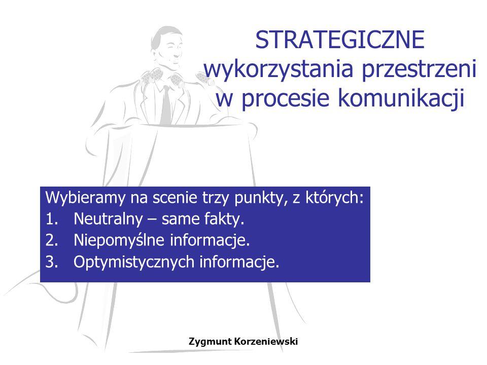 STRATEGICZNE wykorzystania przestrzeni w procesie komunikacji Wybieramy na scenie trzy punkty, z których: 1.Neutralny – same fakty.