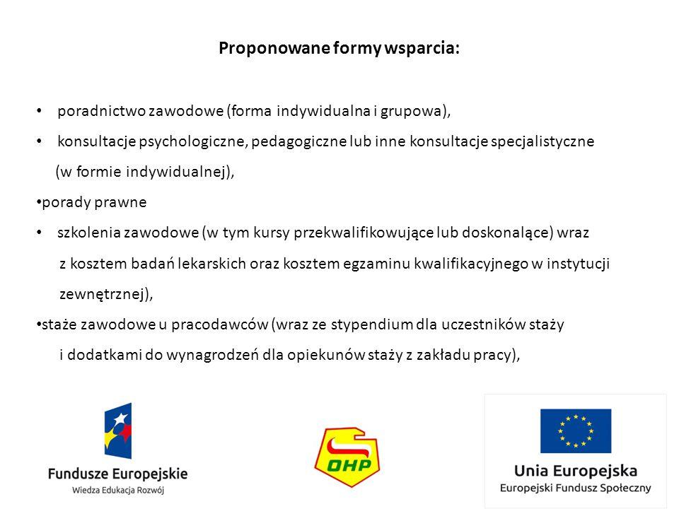 Proponowane formy wsparcia: poradnictwo zawodowe (forma indywidualna i grupowa), konsultacje psychologiczne, pedagogiczne lub inne konsultacje specjal