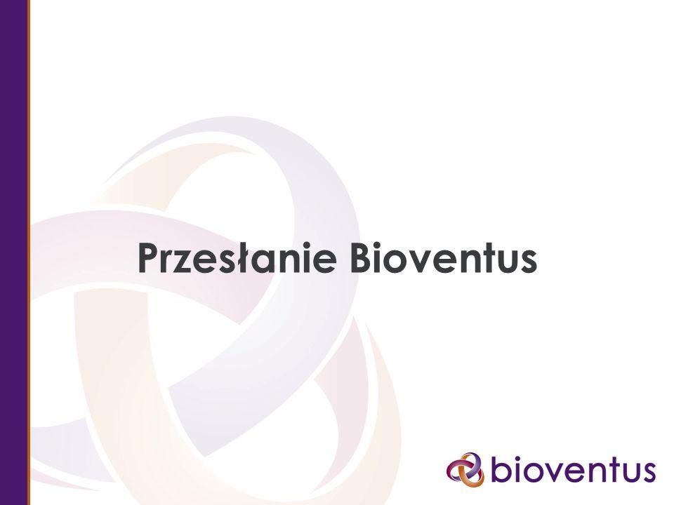 MATERIAŁY POUFNE BIOVENTUS Przesłanie Bioventus