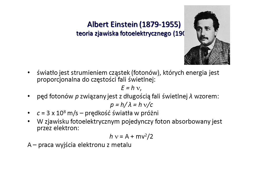 Albert Einstein (1879-1955) teoria zjawiska fotoelektrycznego (1905) światło jest strumieniem cząstek (fotonów), których energia jest proporcjonalna d