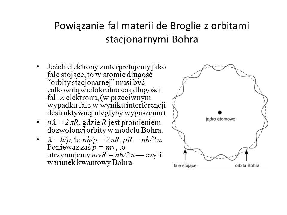 """Powiązanie fal materii de Broglie z orbitami stacjonarnymi Bohra Jeżeli elektrony zinterpretujemy jako fale stojące, to w atomie długość """"orbity stacj"""