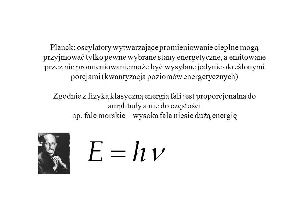 Planck: oscylatory wytwarzające promieniowanie cieplne mogą przyjmować tylko pewne wybrane stany energetyczne, a emitowane przez nie promieniowanie mo