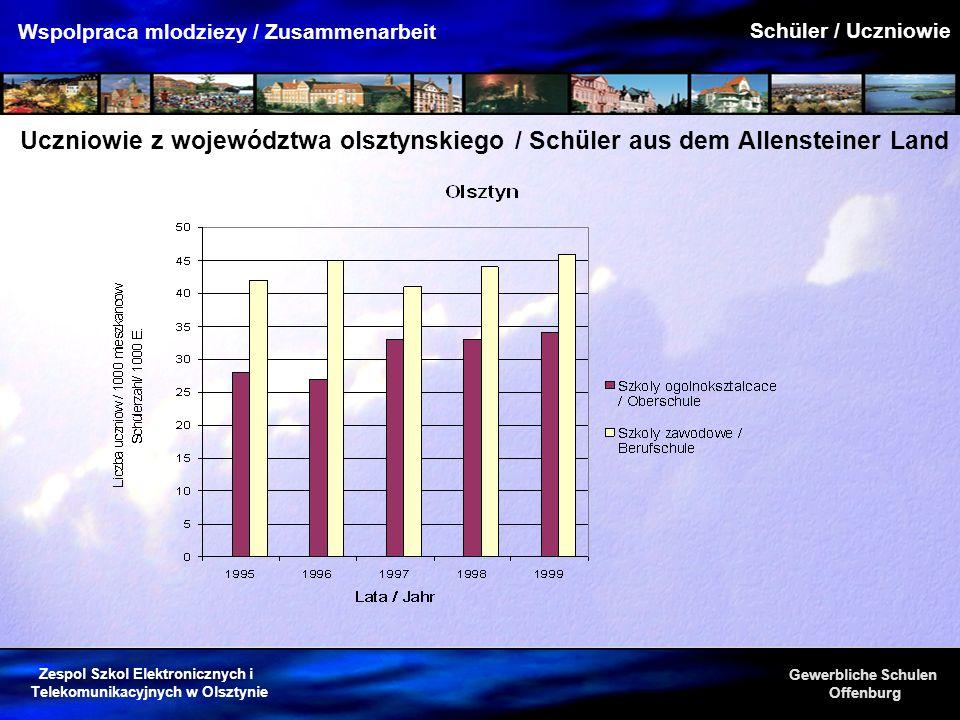 Zespol Szkol Elektronicznych i Telekomunikacyjnych w Olsztynie Gewerbliche Schulen Offenburg Wspolpraca mlodziezy / Zusammenarbeit Uczniowie z wojewód