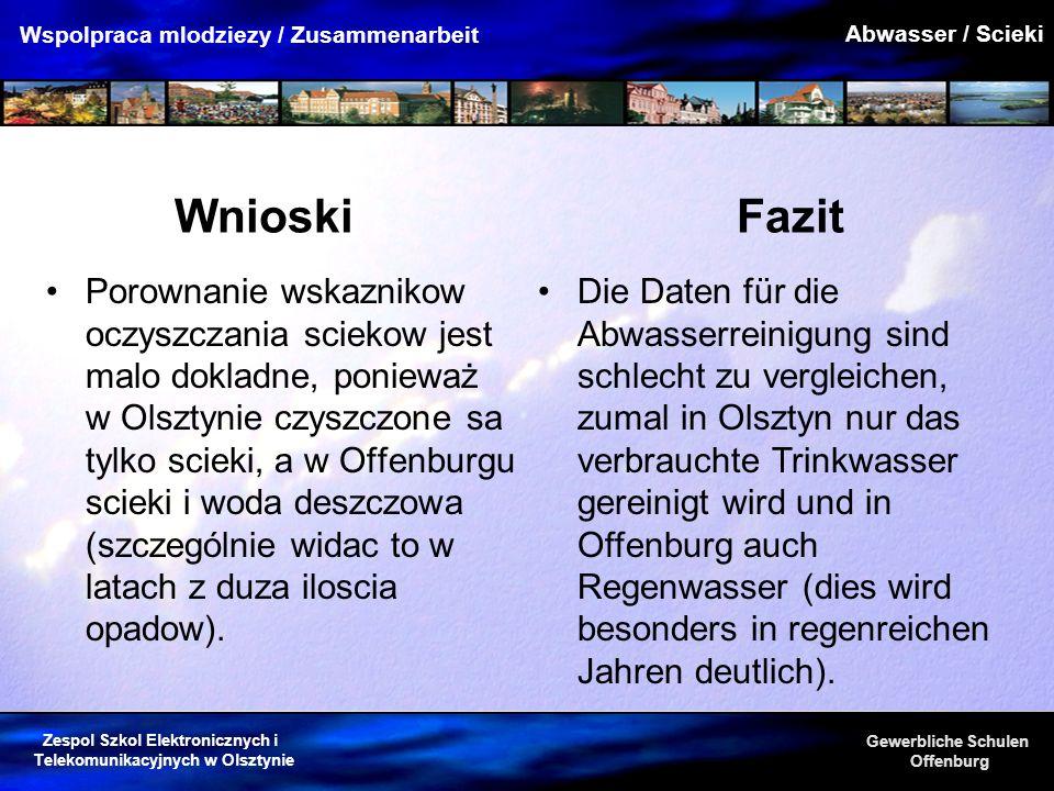 Zespol Szkol Elektronicznych i Telekomunikacyjnych w Olsztynie Gewerbliche Schulen Offenburg Wspolpraca mlodziezy / Zusammenarbeit Wnioski Porownanie