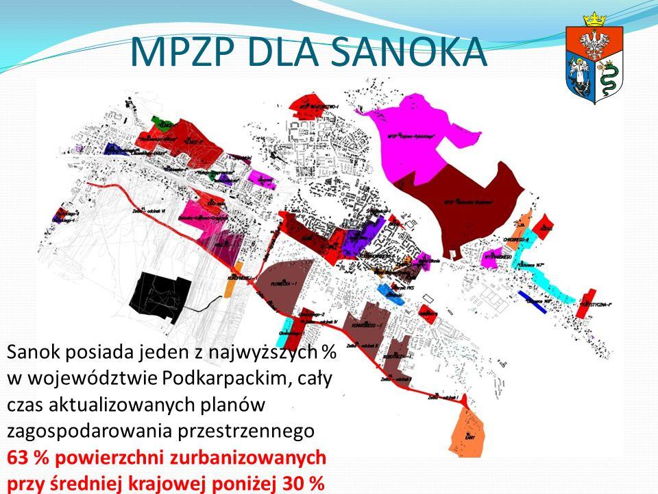 MPZP DLA SANOKA Sanok posiada jeden z najwyższych % w województwie Podkarpackim, cały czas aktualizowanych planów zagospodarowania przestrzennego 63 %