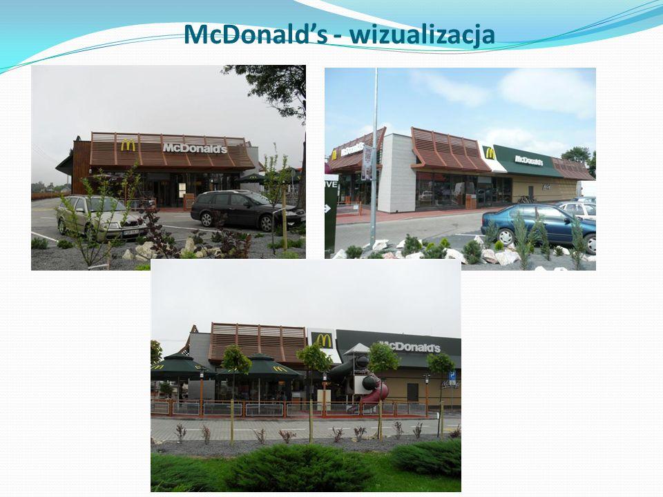 McDonalds - wizualizacja