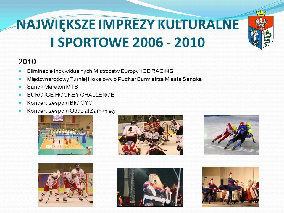 NAJWIĘKSZE IMPREZY KULTURALNE I SPORTOWE 2006 - 2010 2010 Eliminacje Indywidualnych Mistrzostw Europy ICE RACING Międzynarodowy Turniej Hokejowy o Puc