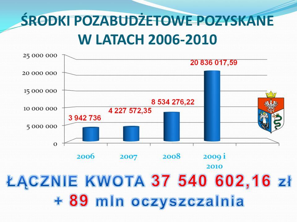 Poprawa gospodarki wodno-ściekowej w aglomeracji Sanok.