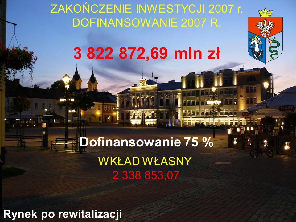Gmina Miasta Sanoka www.sanok.pl Rynek po rewitalizacji ZAKOŃCZENIE INWESTYCJI 2007 r. DOFINANSOWANIE 2007 R. 3 822 872,69 mln zł Dofinansowanie 75 %