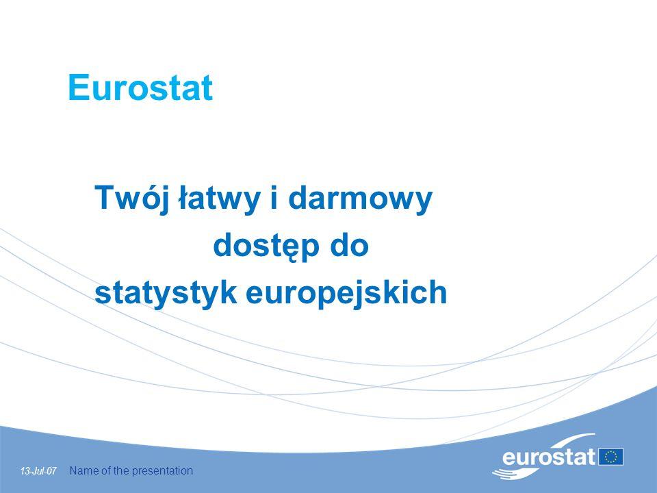 3.6 Handel zagraniczny 19-05-2011 Your free access to European statistics Dane zagregowane dla głównych partnerów krajów UE, w tym strefy euro Dane szczegółowe dla 10.000 produktów i 200 partnerów