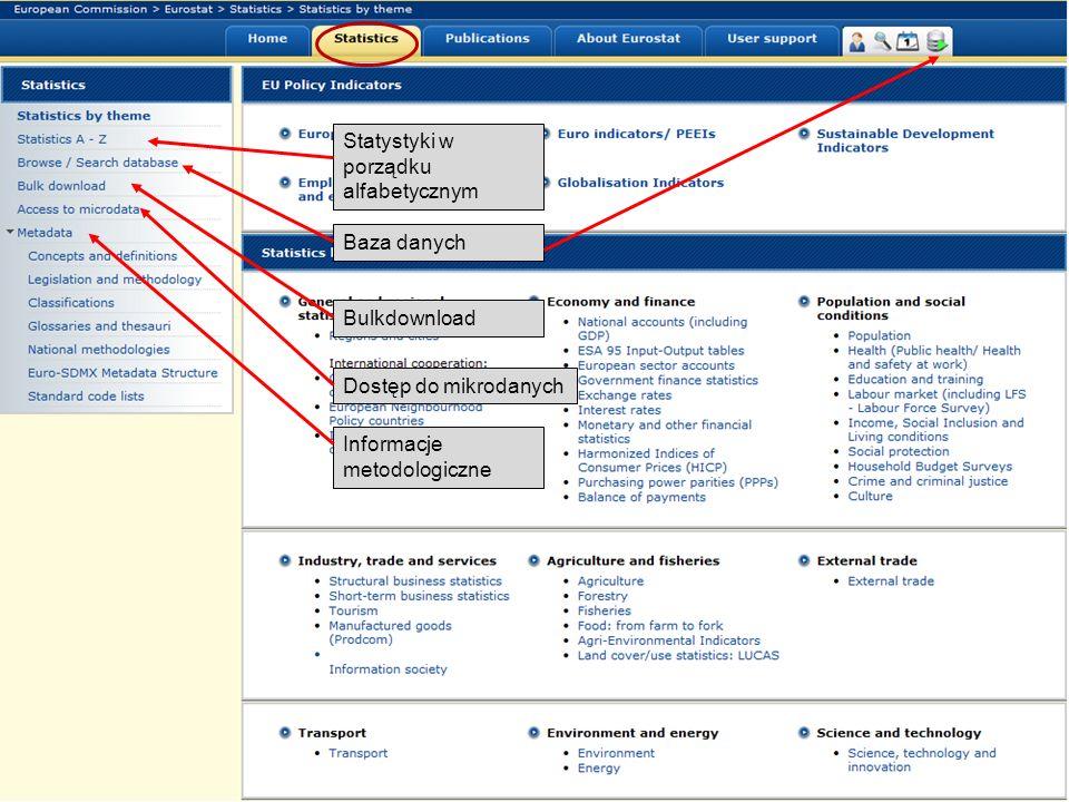 19-05-2011 Your free access to European statistics Statystyki w porządku alfabetycznym Baza danych Dostęp do mikrodanych Informacje metodologiczne Bul