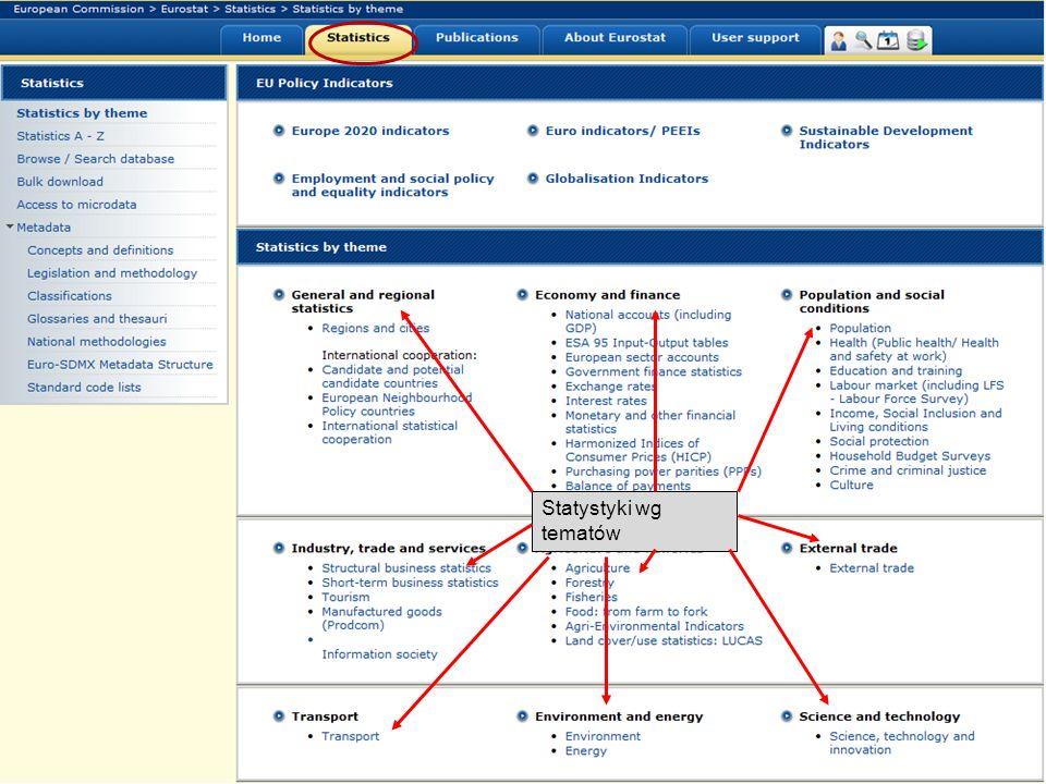 19-05-2011 Your free access to European statistics Statystyki wg tematów
