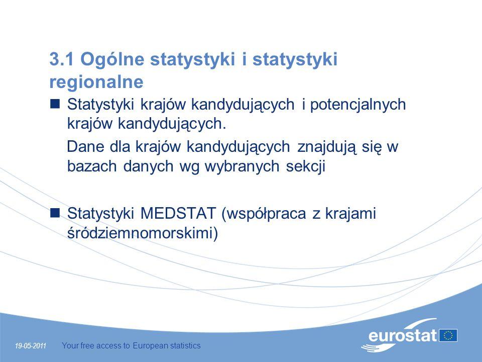 19-05-2011 Your free access to European statistics 3.1 Ogólne statystyki i statystyki regionalne Statystyki krajów kandydujących i potencjalnych krajó