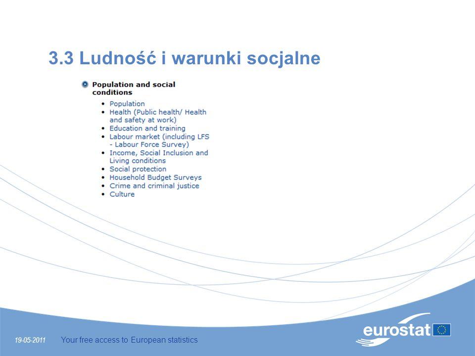 19-05-2011 Your free access to European statistics 3.3 Ludność i warunki socjalne