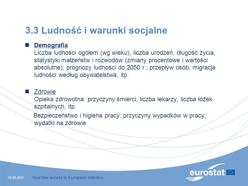 19-05-2011 Your free access to European statistics 3.3 Ludność i warunki socjalne Demografia Liczba ludności ogółem (wg wieku), liczba urodzeń, długoś