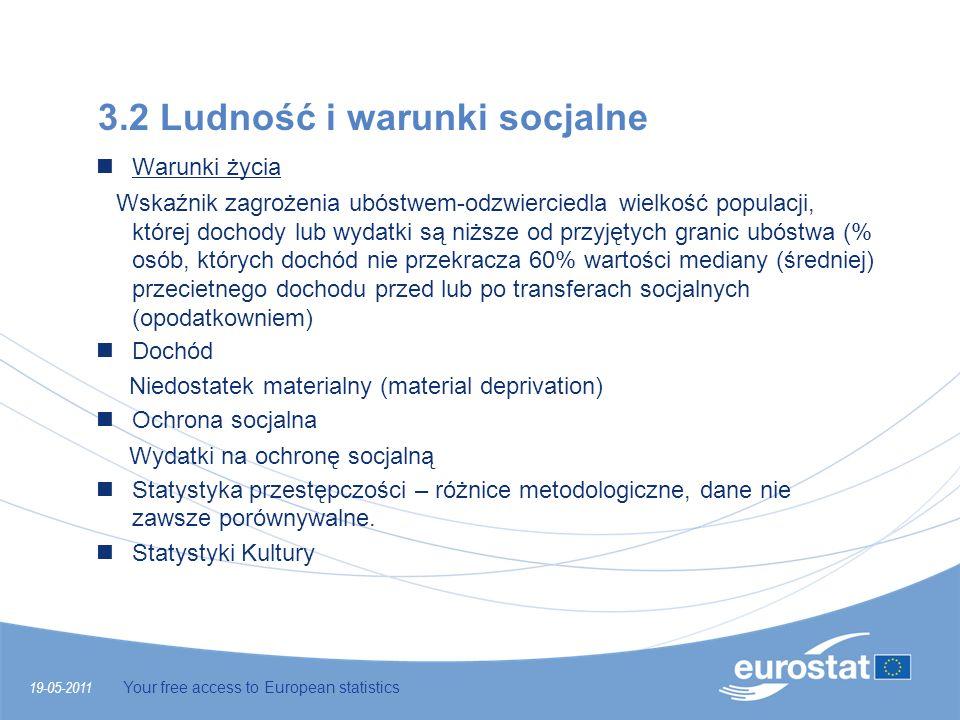 19-05-2011 Your free access to European statistics 3.2 Ludność i warunki socjalne Warunki życia Wskaźnik zagrożenia ubóstwem-odzwierciedla wielkość po