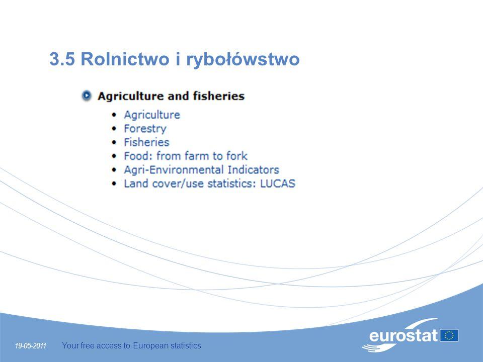 19-05-2011 Your free access to European statistics 3.5 Rolnictwo i rybołówstwo