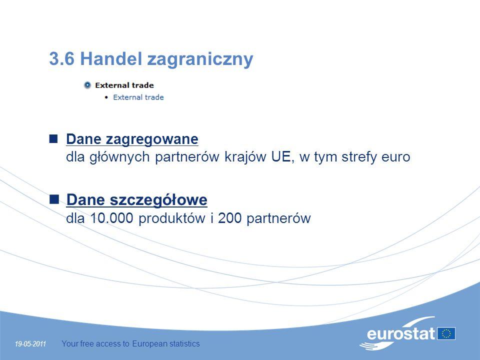 3.6 Handel zagraniczny 19-05-2011 Your free access to European statistics Dane zagregowane dla głównych partnerów krajów UE, w tym strefy euro Dane sz