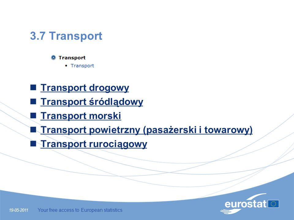 19-05-2011 Your free access to European statistics 3.7 Transport Transport drogowy Transport śródlądowy Transport morski Transport powietrzny (pasażer