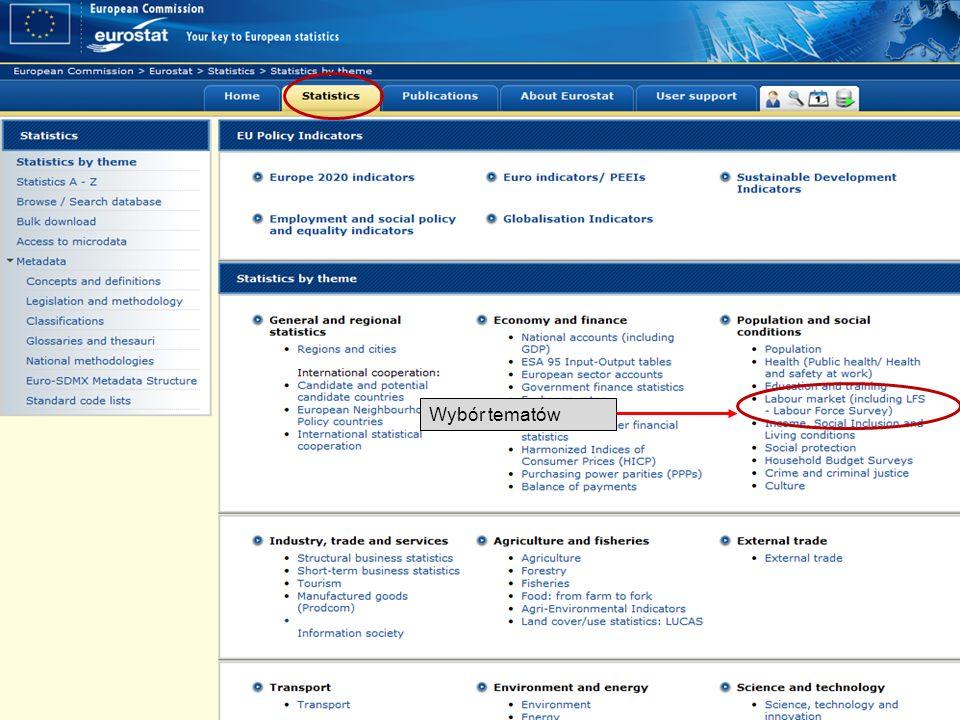 19-05-2011 Your free access to European statistics Wybór tematów