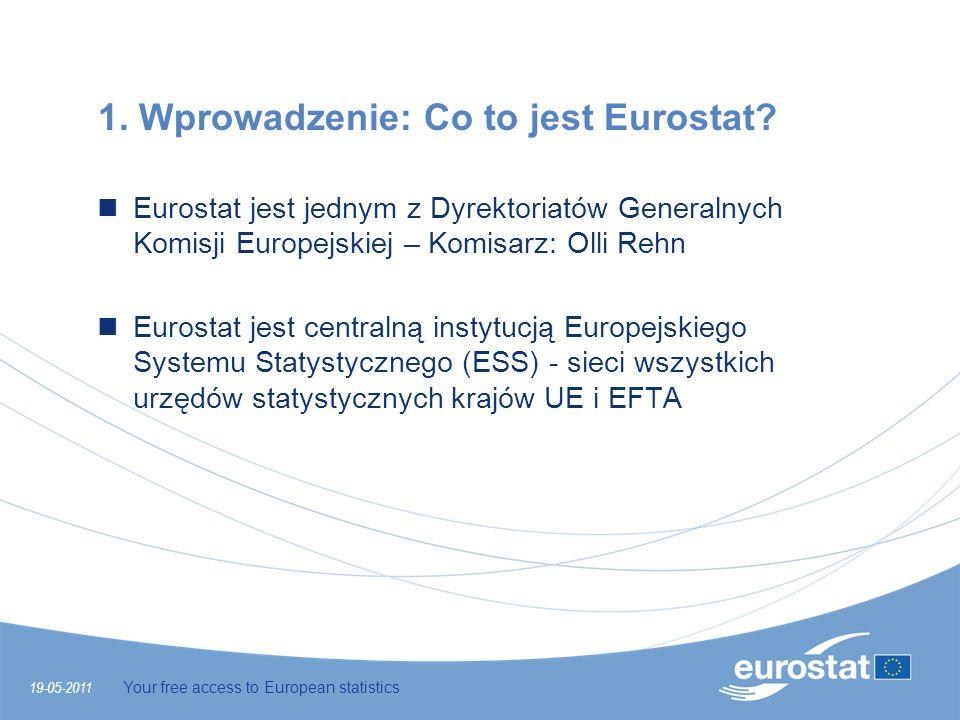 19-05-2011 Your free access to European statistics 1. Wprowadzenie: Co to jest Eurostat? Eurostat jest jednym z Dyrektoriatów Generalnych Komisji Euro