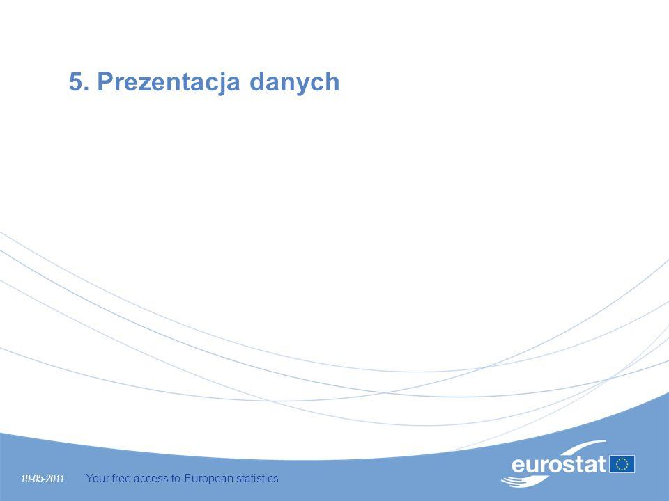 19-05-2011 Your free access to European statistics 5. Prezentacja danych