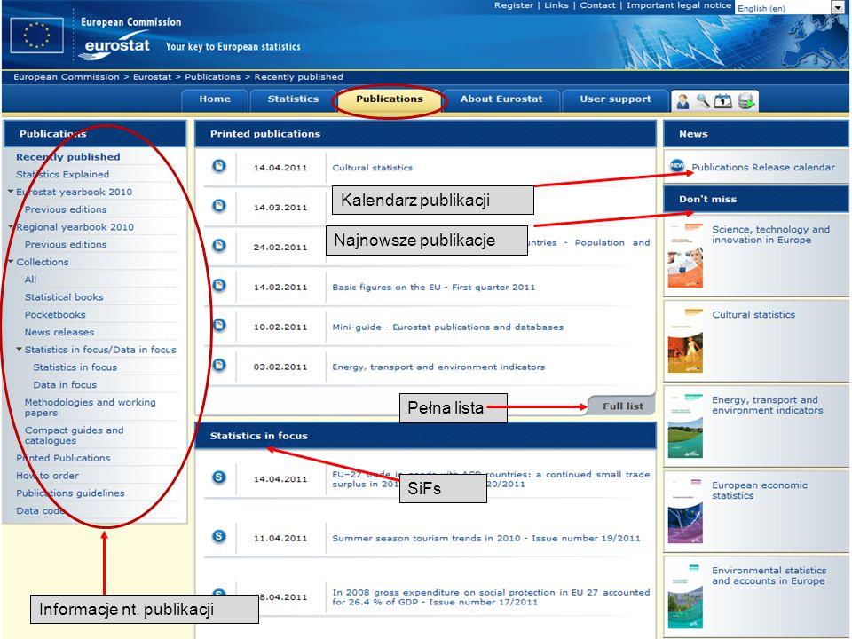 19-05-2011 Your free access to European statistics Kalendarz publikacji Najnowsze publikacje Pełna lista SiFs Informacje nt. publikacji
