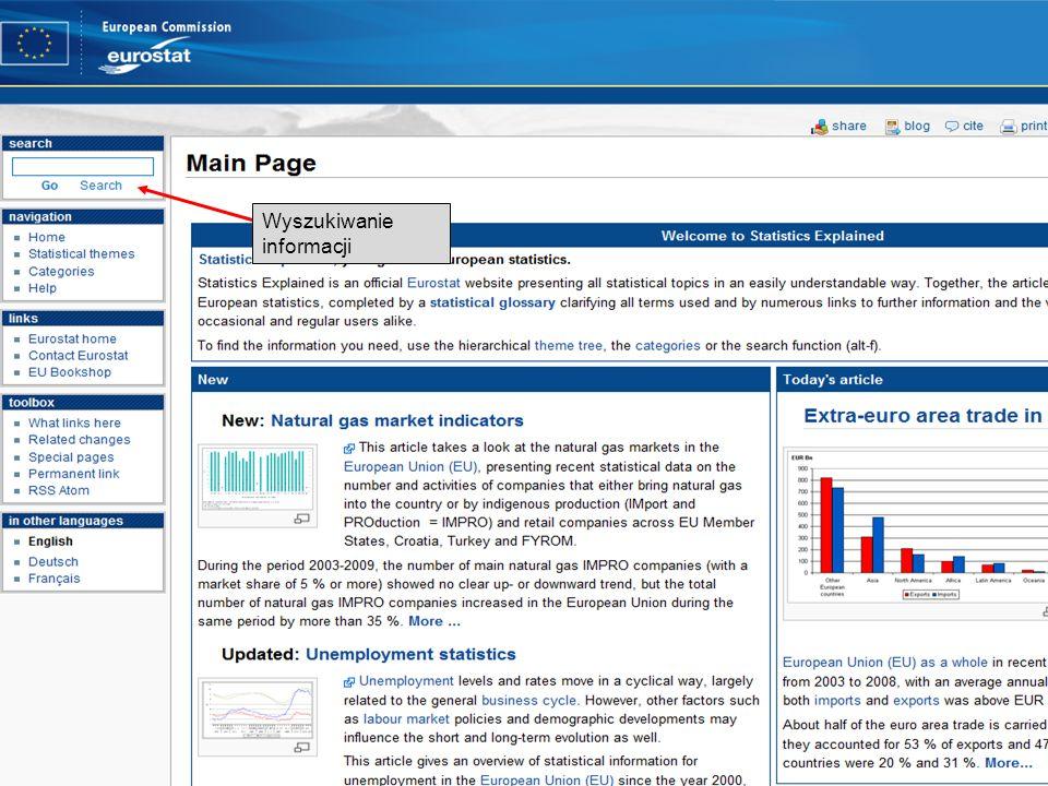 19-05-2011 Your free access to European statistics Wyszukiwanie informacji