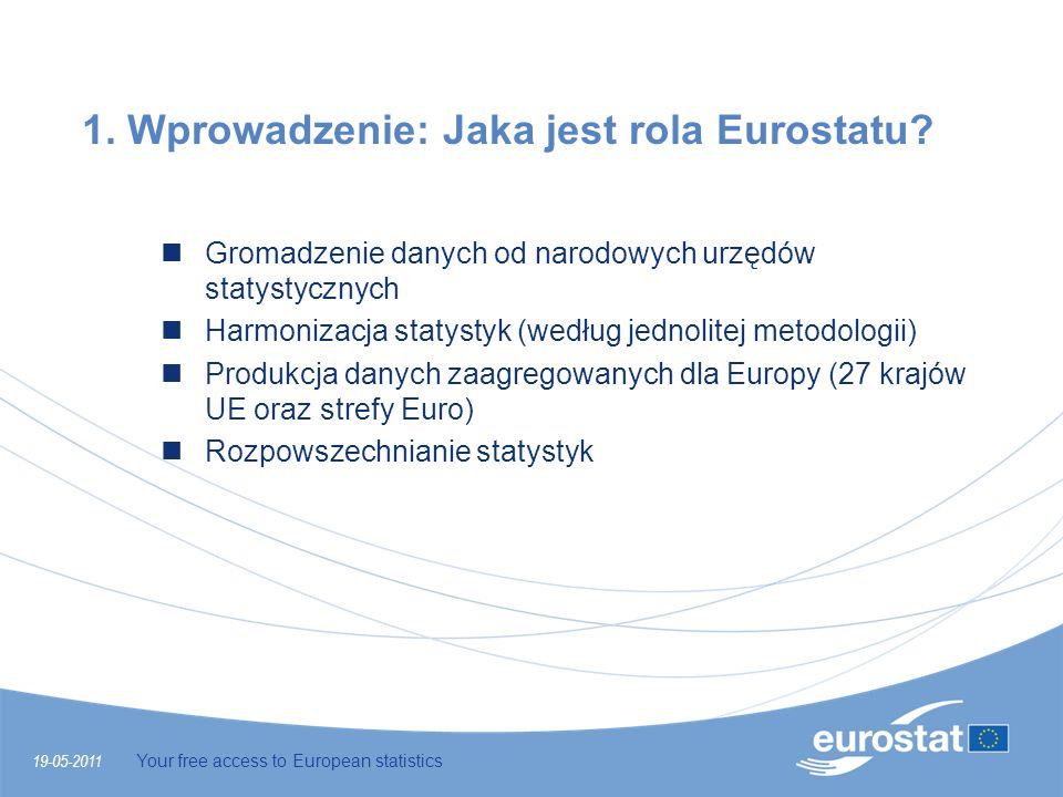 19-05-2011 Your free access to European statistics 1. Wprowadzenie: Jaka jest rola Eurostatu? Gromadzenie danych od narodowych urzędów statystycznych