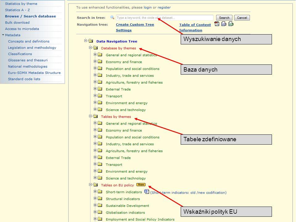 19-05-2011 Your free access to European statistics Tabele zdefiniowane Baza danych Wskaźniki polityk EU Wyszukiwanie danych