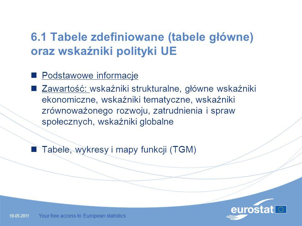 19-05-2011 Your free access to European statistics 6.1 Tabele zdefiniowane (tabele główne) oraz wskaźniki polityki UE Podstawowe informacje Zawartość: