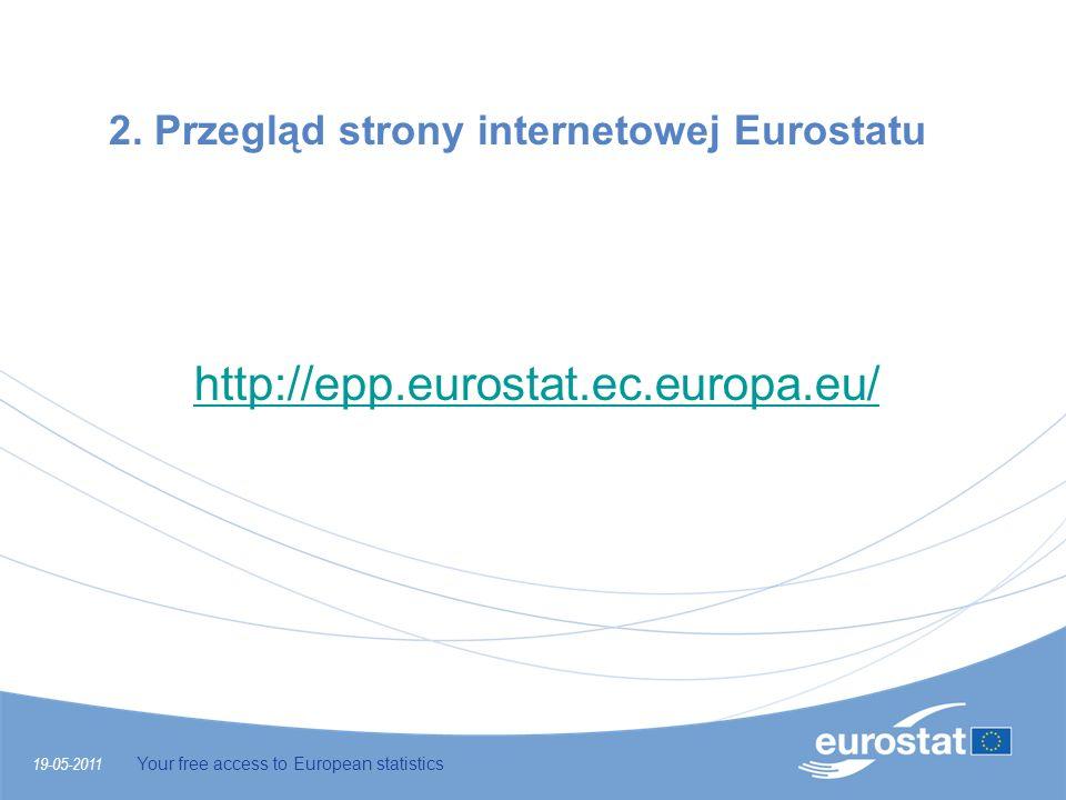 19-05-2011 Your free access to European statistics 3.10 Dane niedostępne na stronie Eurostatu Prognozy Eurostat publikuje dane dotyczące tylko prognozy ludności do roku 2050.