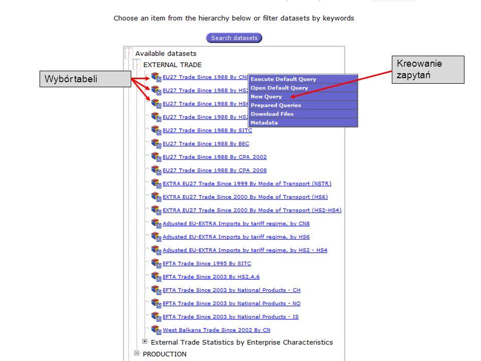 19-05-2011 Your free access to European statistics Wybór tabeli Kreowanie zapytań
