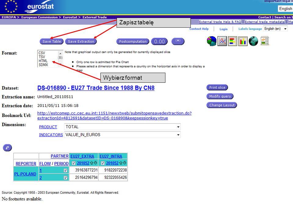 19-05-2011 Your free access to European statistics Wybierz format Zapisz tabelę