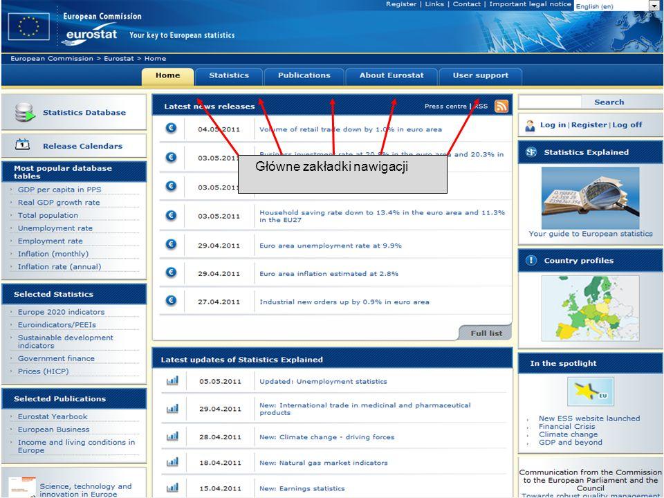 19-05-2011 Your free access to European statistics Główny dostęp do bazy danych Kalendarz publikacji euro wskaźników Najświeższe dane Najczęściej zadawane pytania Najbardziej aktualne publikacje