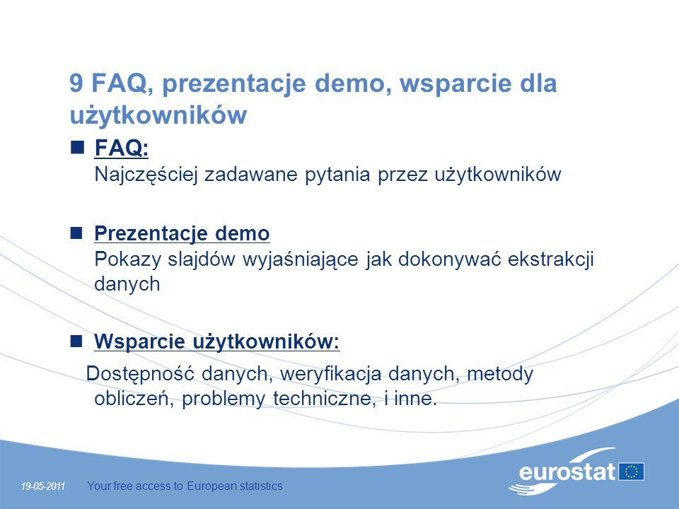 9 FAQ, prezentacje demo, wsparcie dla użytkowników FAQ: Najczęściej zadawane pytania przez użytkowników Prezentacje demo Pokazy slajdów wyjaśniające j