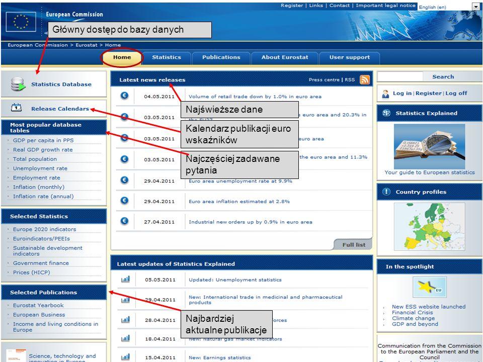 19-05-2011 Your free access to European statistics Główny dostęp do bazy danych Kalendarz publikacji euro wskaźników Najświeższe dane Najczęściej zada