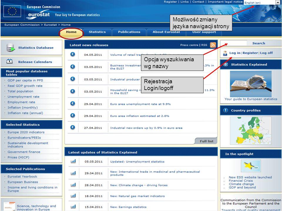 19-05-2011 Your free access to European statistics Możliwość zmiany języka nawigacji strony Opcja wyszukiwania wg nazwy Rejestracja Login/logoff