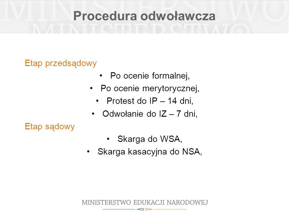Procedura odwoławcza Etap przedsądowy Po ocenie formalnej, Po ocenie merytorycznej, Protest do IP – 14 dni, Odwołanie do IZ – 7 dni, Etap sądowy Skarga do WSA, Skarga kasacyjna do NSA,