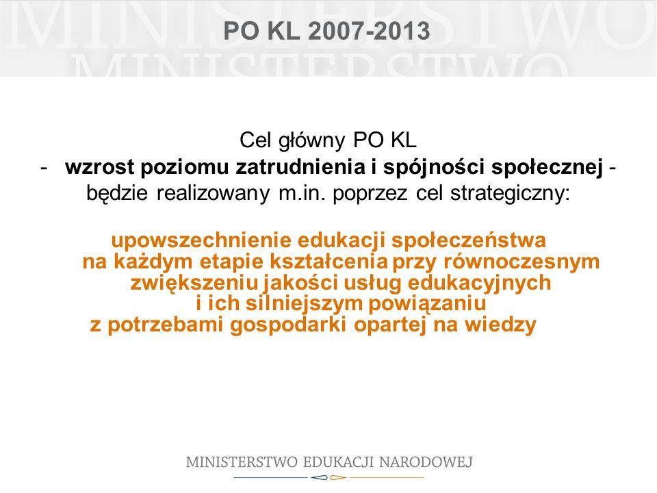 PO KL 2007-2013 Cel główny PO KL -wzrost poziomu zatrudnienia i spójności społecznej - będzie realizowany m.in. poprzez cel strategiczny: upowszechnie